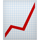 Chart With Upwards Trend ios/apple emoji