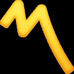 Part Alternation Mark facebook emoji