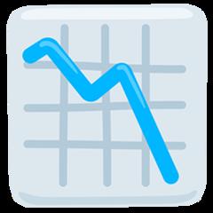 Chart With Downwards Trend facebook messenger emoji