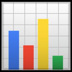 Bar Chart google emoji