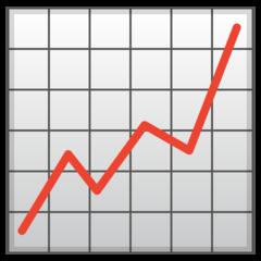 Chart With Upwards Trend google emoji