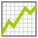 Chart With Upwards Trend htc emoji