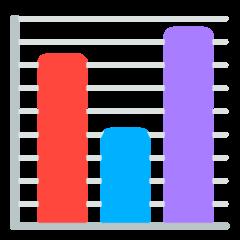 Bar Chart mozilla emoji
