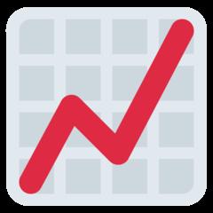 Chart With Upwards Trend twitter emoji