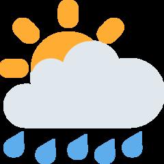 White Sun Behind Cloud With Rain twitter emoji