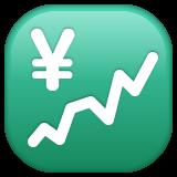 Chart With Upwards Trend And Yen Sign whatsapp emoji