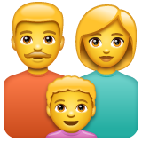 Family whatsapp emoji